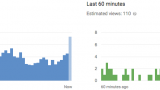 Youtube-Live-Traffic-1